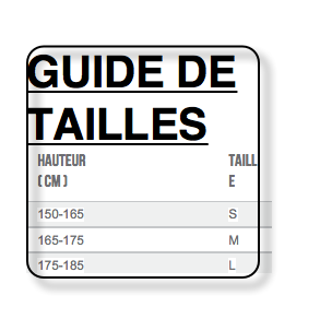 guide tailles optima